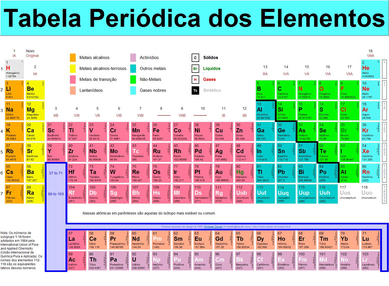 http://www.clickescolar.com.br/wp-content/uploads/2010/03/tabela-periodica.png