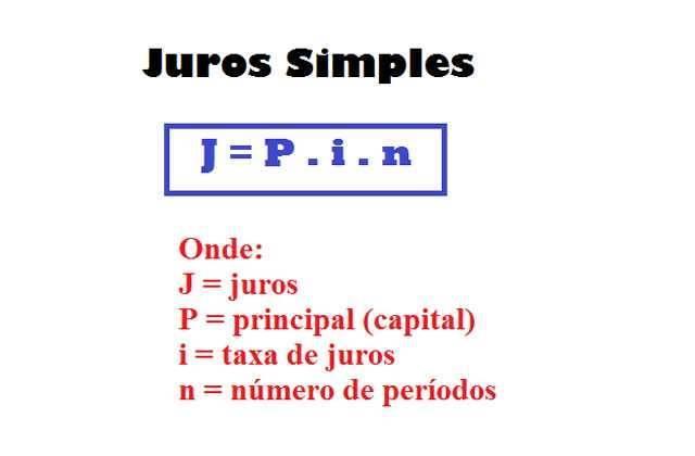 Matemática Financeira – Como Calcular Juros Simples