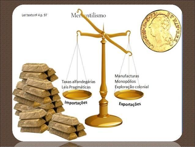 Mercantilismo: Capitalismo comercial e início da colonização da América