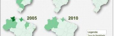 taxa_de_natalidade_brasil